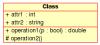 UML class representation